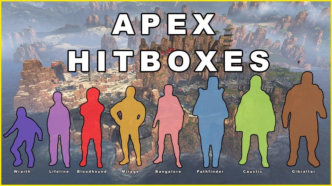 ヒット ボックス Apex